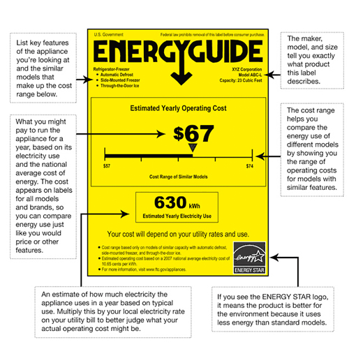 How to read an energy guide chart Sub Zero Heating and Cooling Duncan BC