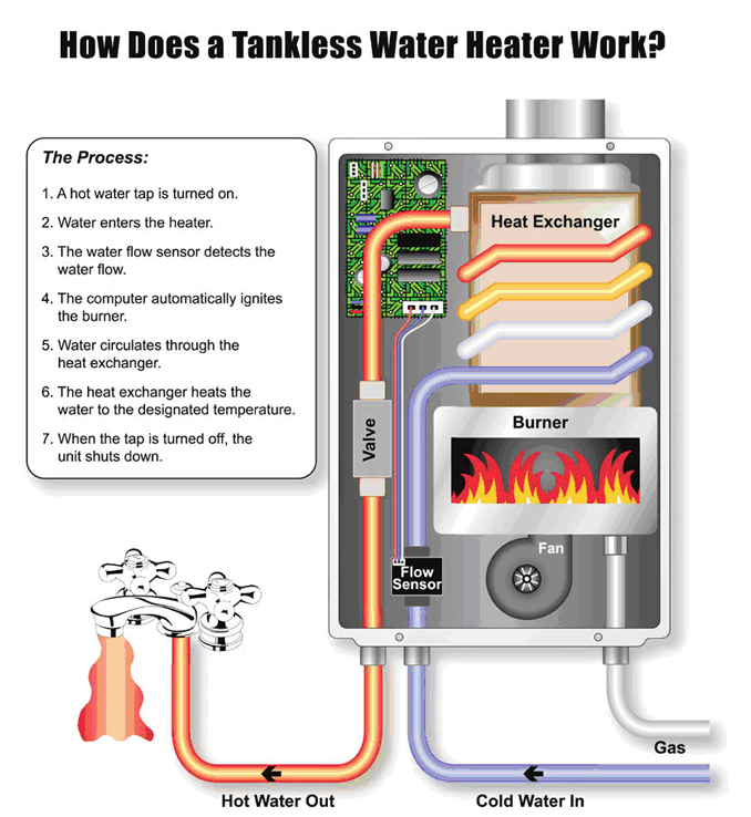 Navien-Tankless-Hot-Water